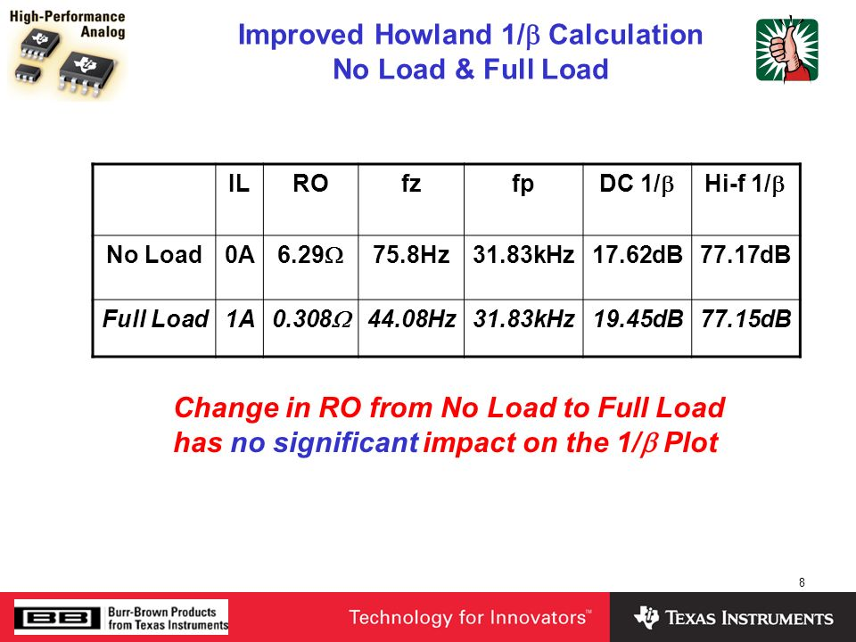 Improved Howland 1/b Calculation No Load & Full Load