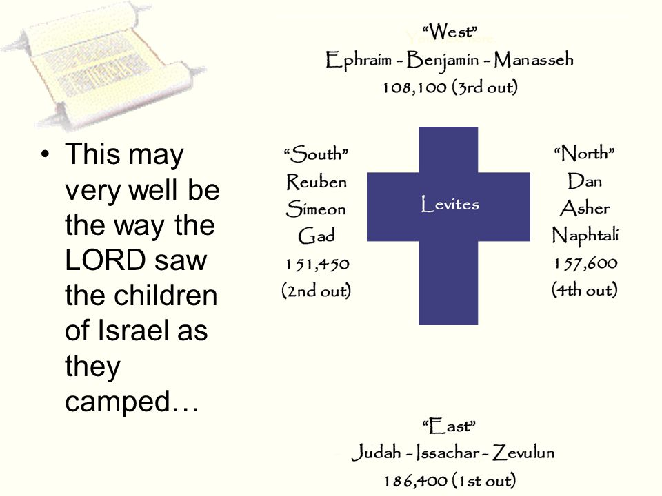 . This may very well be the way the LORD saw the children of Israel as they camped…