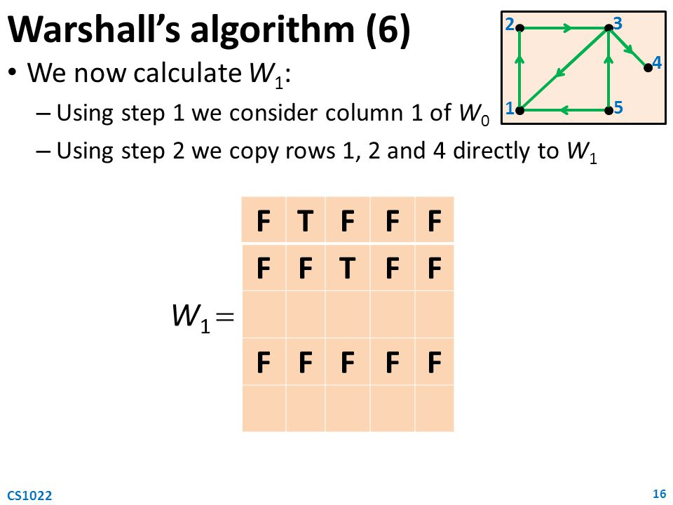 Warshall's algorithm (6)