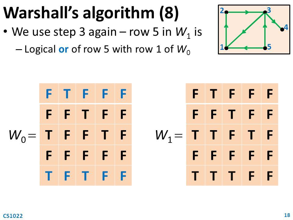 Warshall's algorithm (8)