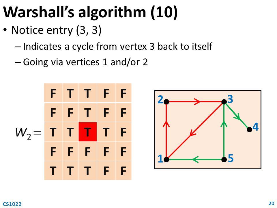 Warshall's algorithm (10)
