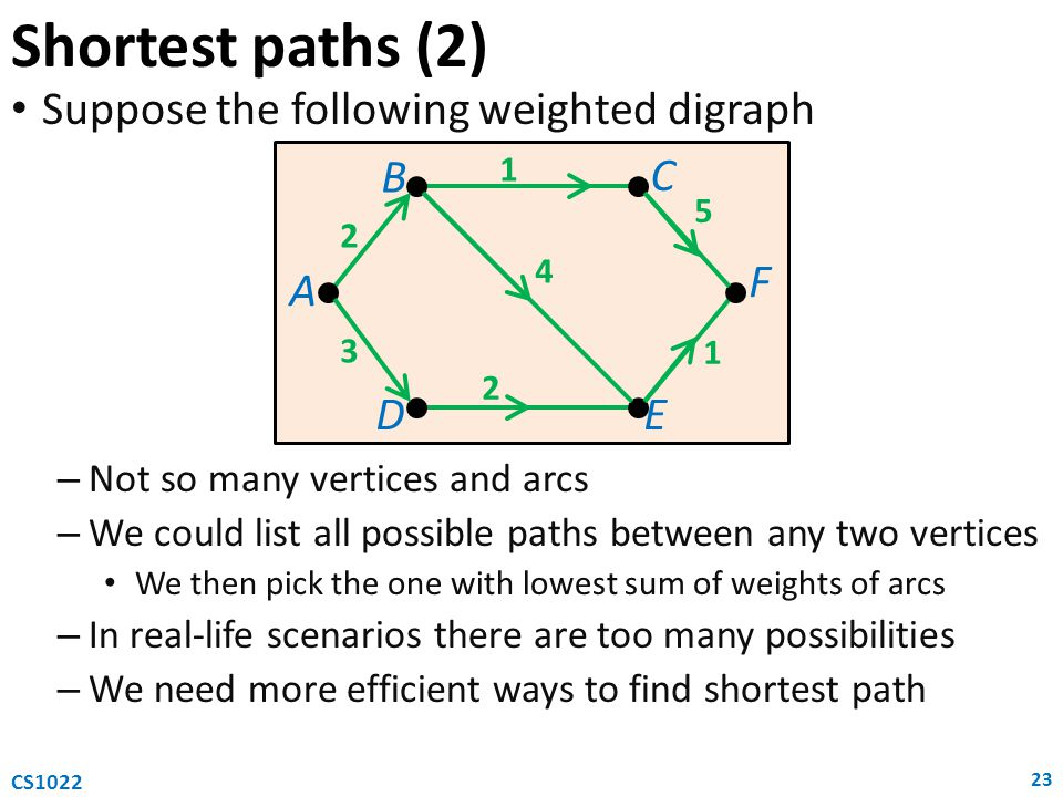 Shortest paths (2) Suppose the following weighted digraph B D C E F A