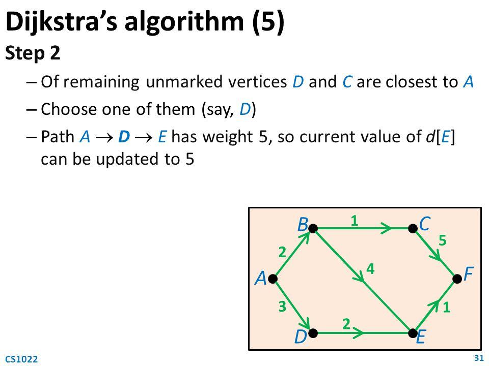 Dijkstra's algorithm (5)