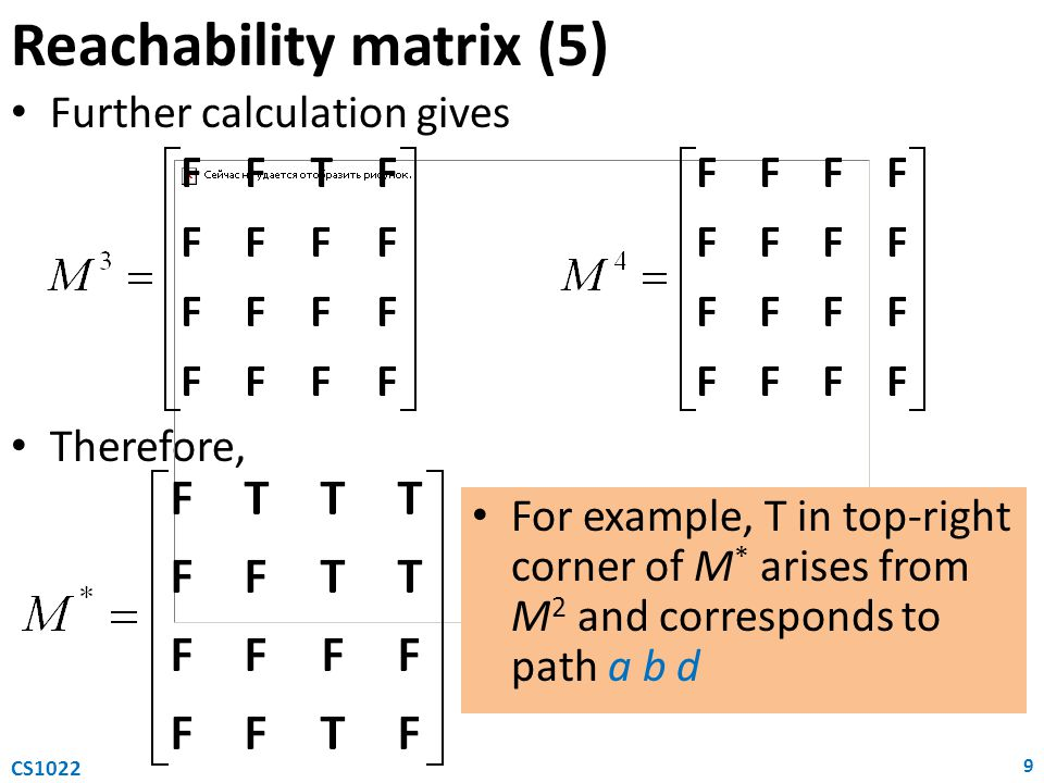 Reachability matrix (5)