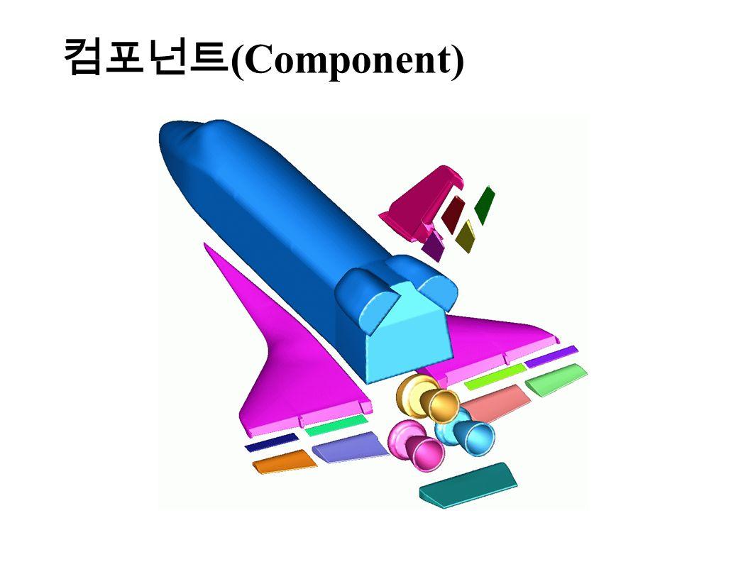 컴포넌트(Component)