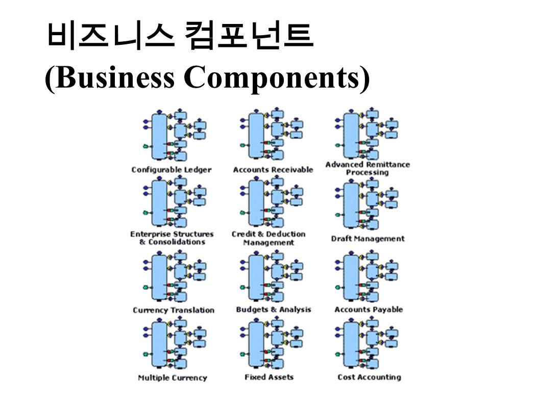 비즈니스 컴포넌트 (Business Components)