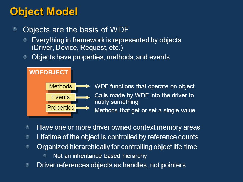 Object Model Objects are the basis of WDF