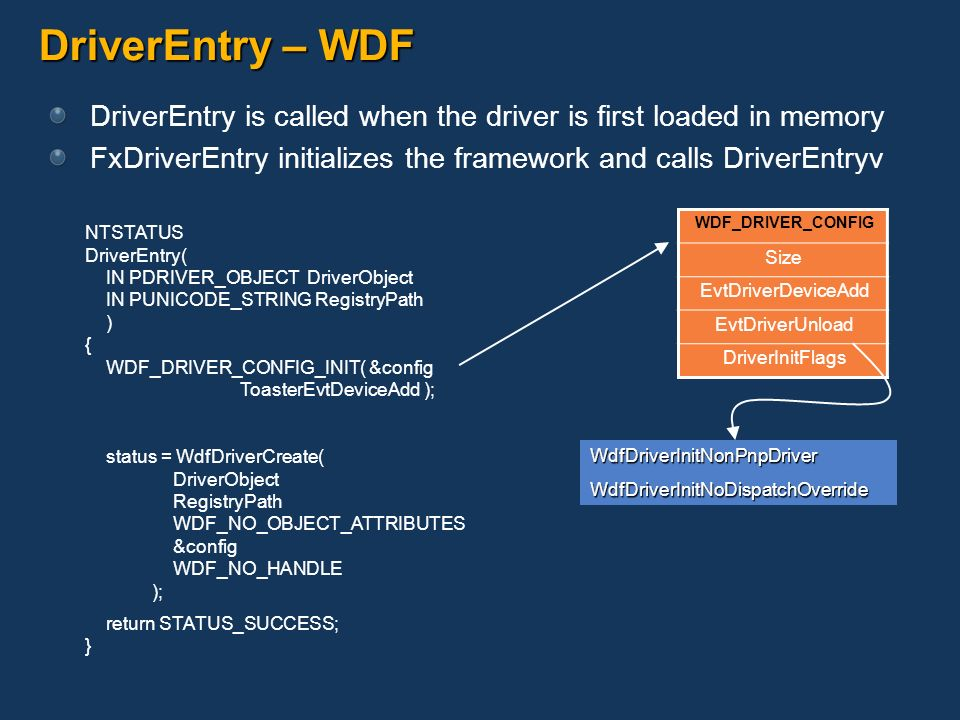 DriverEntry – WDF DriverEntry is called when the driver is first loaded in memory. FxDriverEntry initializes the framework and calls DriverEntryv.