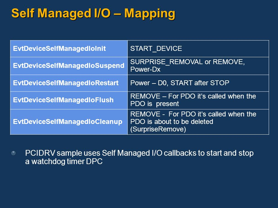 Self Managed I/O – Mapping