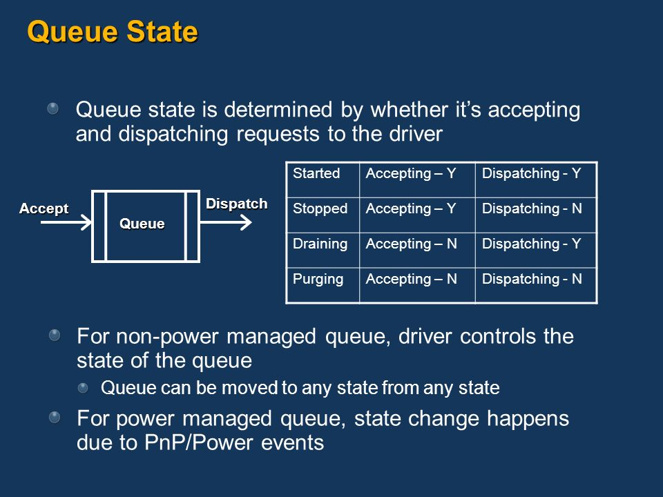 Queue State Queue state is determined by whether it's accepting and dispatching requests to the driver.