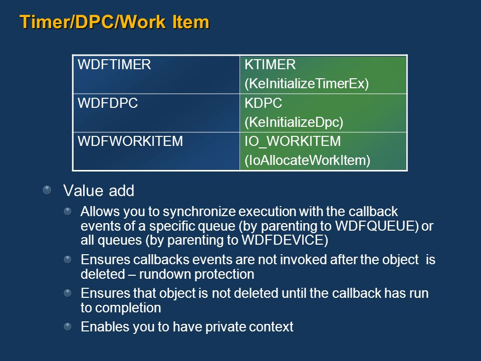 Timer/DPC/Work Item Value add WDFTIMER KTIMER (KeInitializeTimerEx)