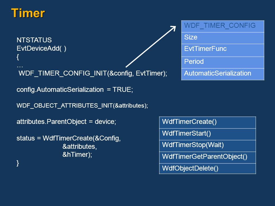 Timer WDF_TIMER_CONFIG Size EvtTimerFunc Period AutomaticSerialization