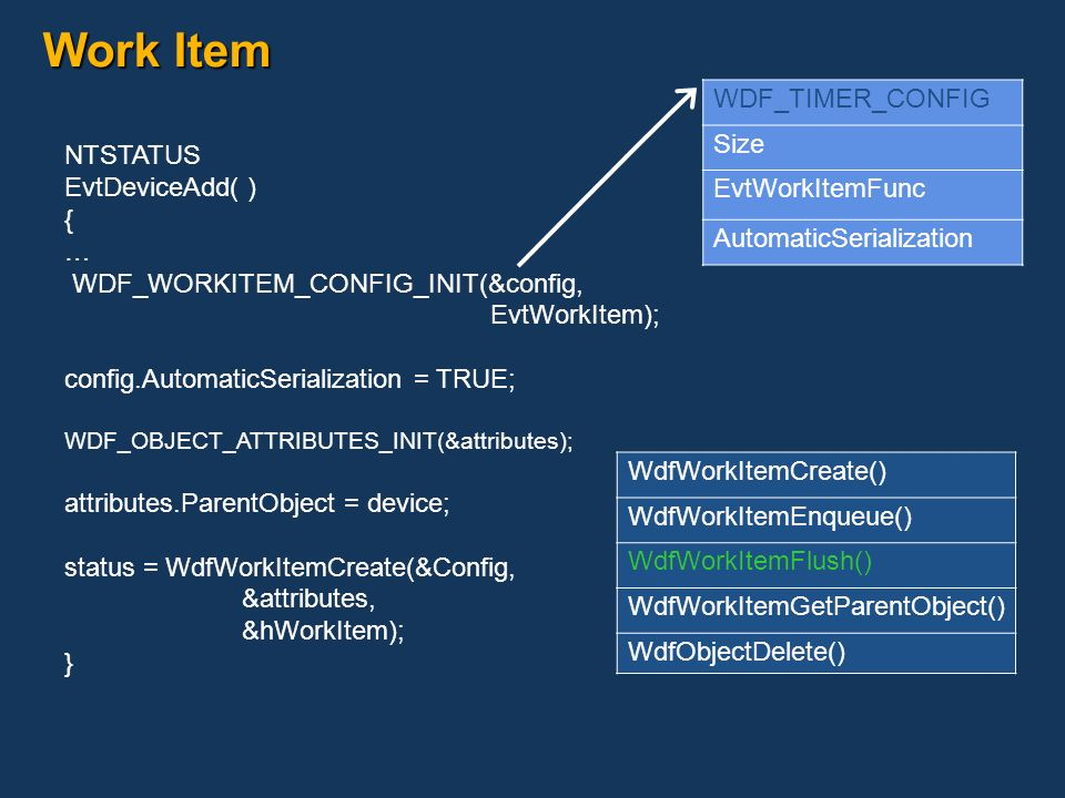 Work Item WDF_TIMER_CONFIG Size EvtWorkItemFunc AutomaticSerialization