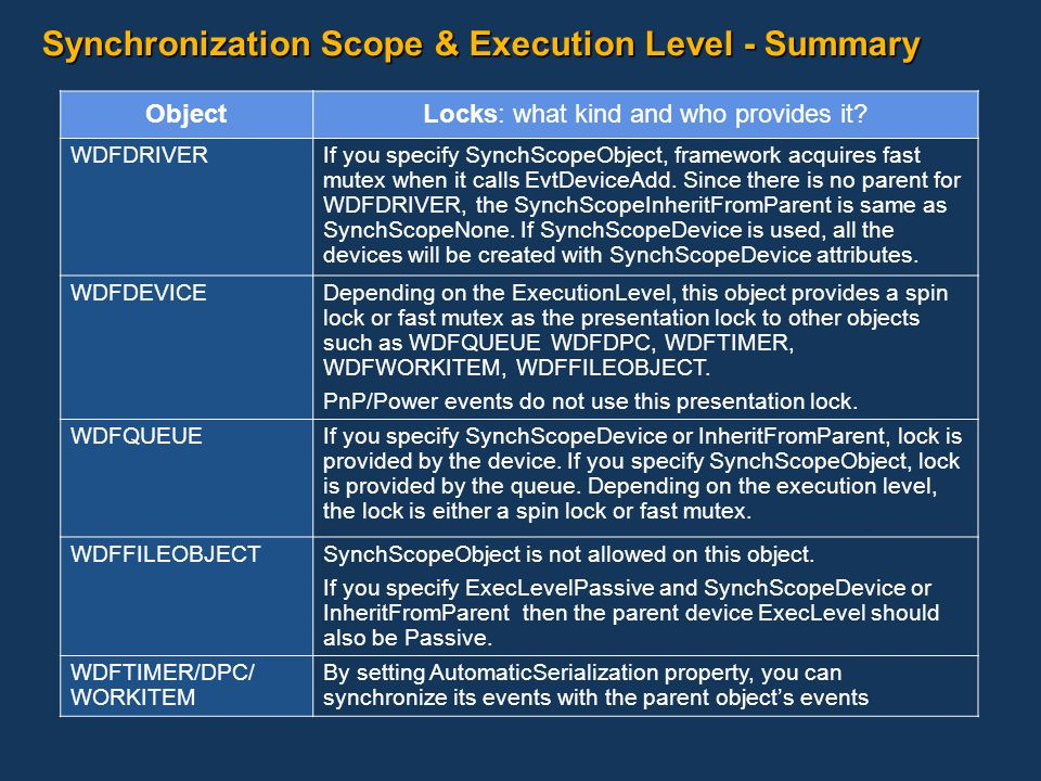 Synchronization Scope & Execution Level - Summary