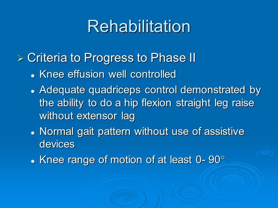 Rehabilitation Criteria to Progress to Phase II