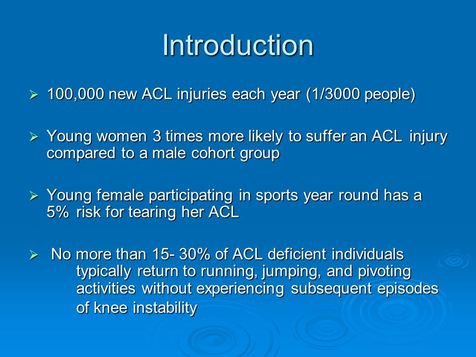 Introduction 100,000 new ACL injuries each year (1/3000 people)