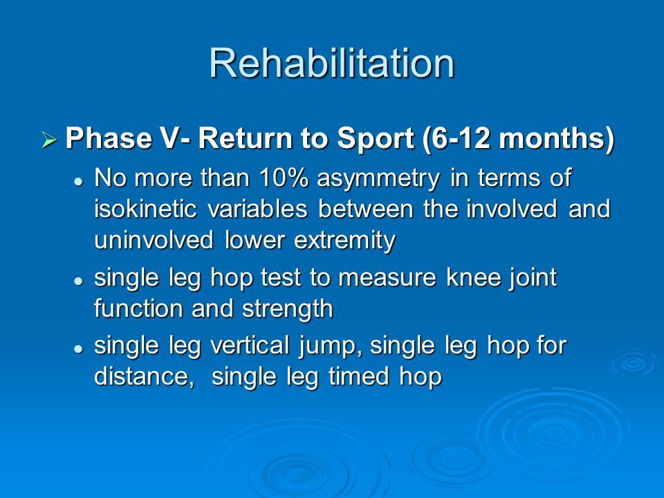 Rehabilitation Phase V- Return to Sport (6-12 months)