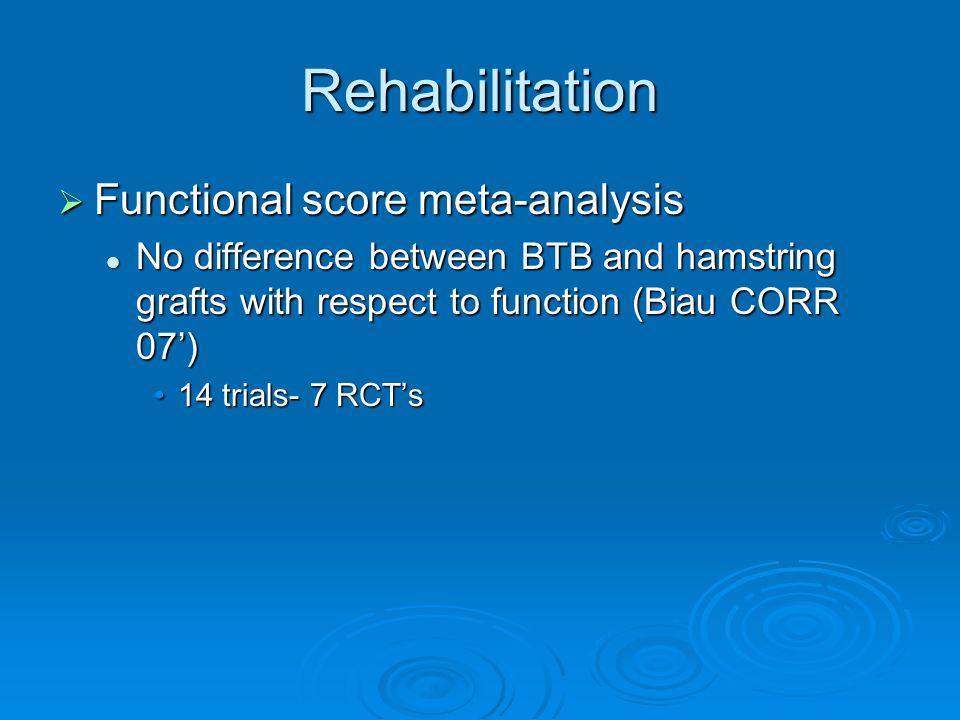 Rehabilitation Functional score meta-analysis