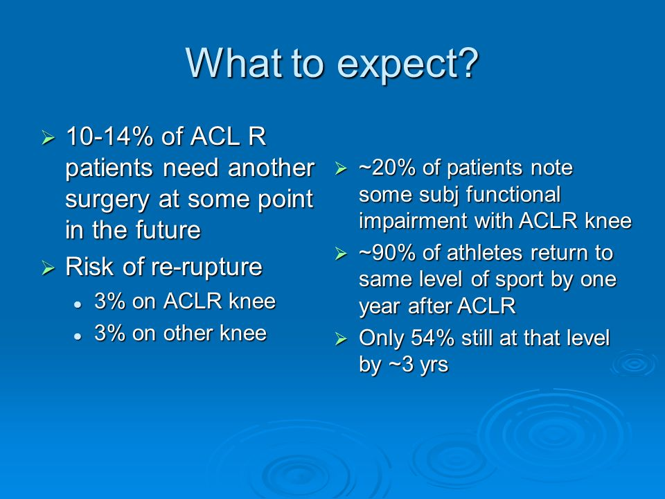 What to expect 10-14% of ACL R patients need another surgery at some point in the future. Risk of re-rupture.