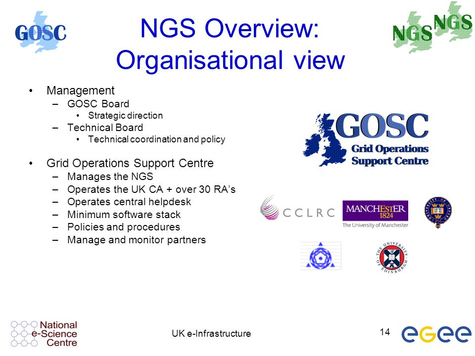NGS Overview: Organisational view