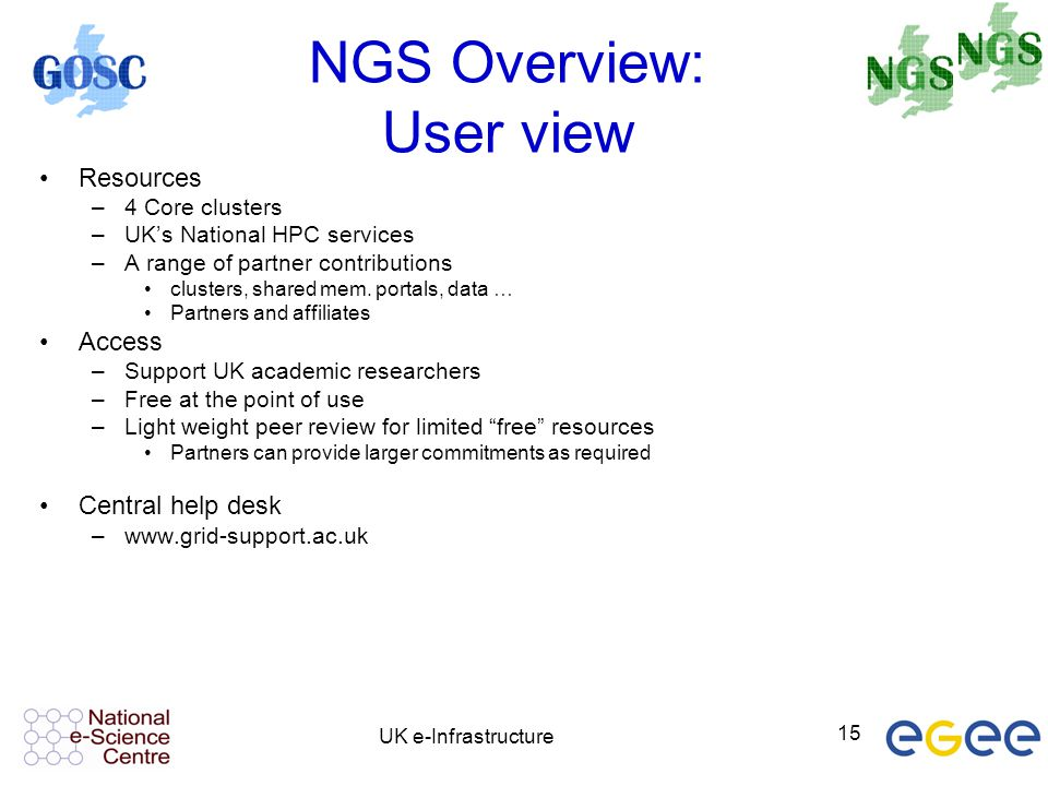 NGS Overview: User view