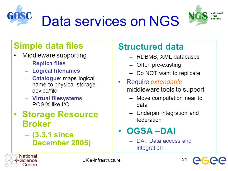 Data services on NGS Simple data files Storage Resource Broker