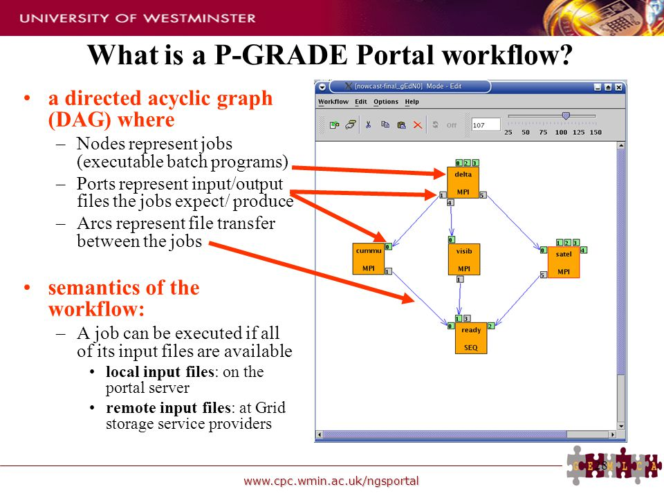 What is a P-GRADE Portal workflow