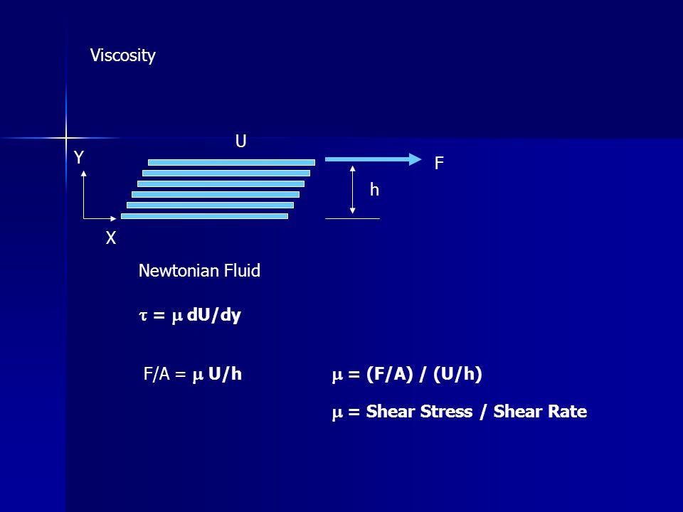 t = m dU/dy Viscosity U Y F h X Newtonian Fluid F/A = m U/h