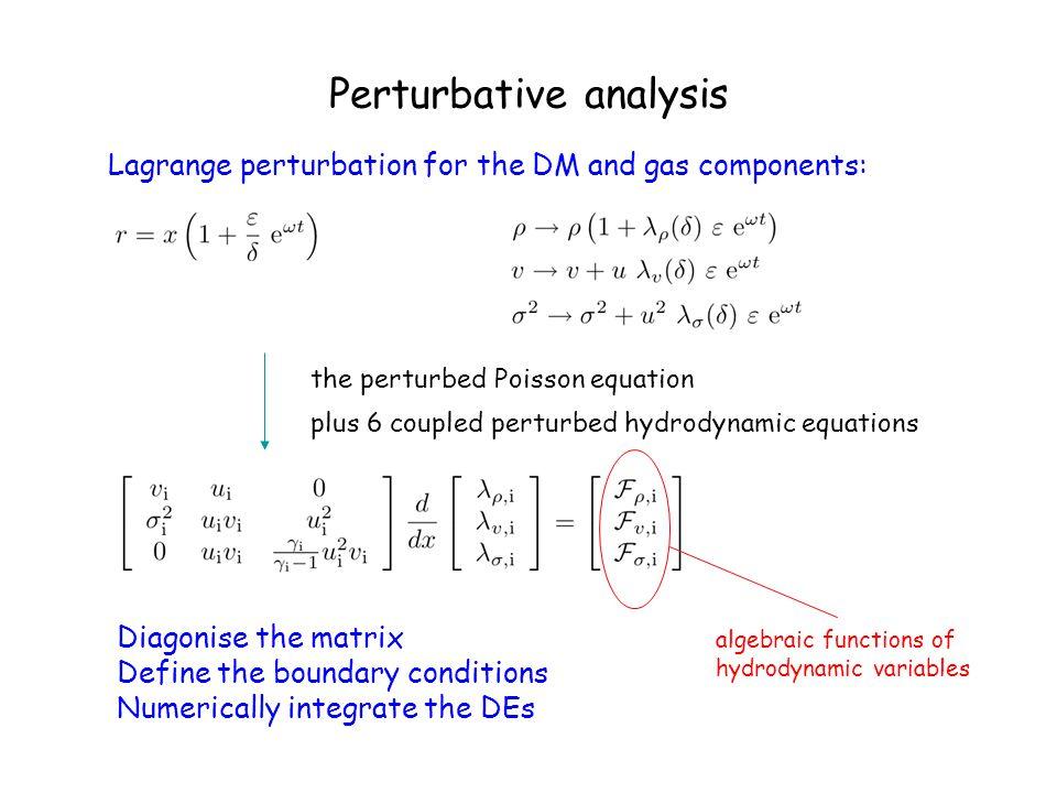 Perturbative analysis