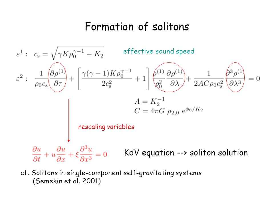 Formation of solitons KdV equation --> soliton solution