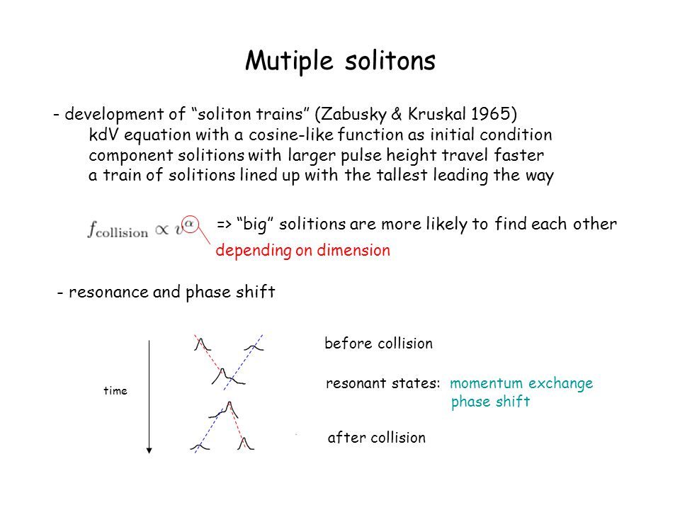 Mutiple solitons development of soliton trains (Zabusky & Kruskal 1965) kdV equation with a cosine-like function as initial condition.
