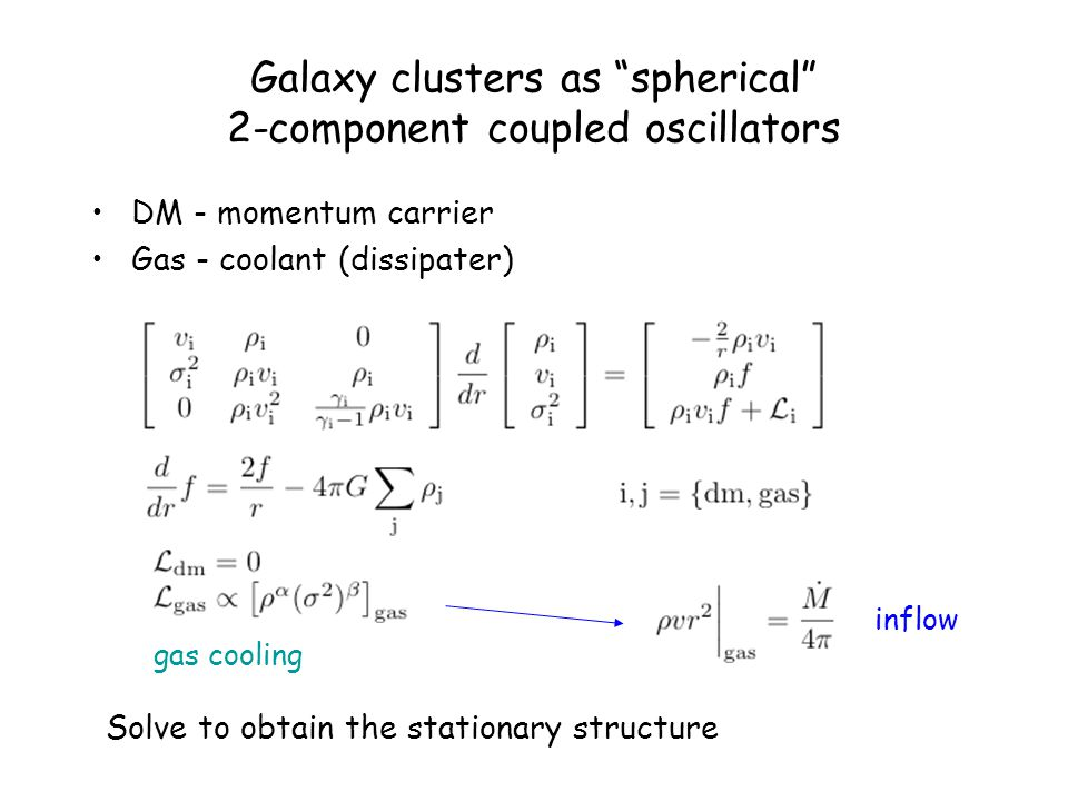 Galaxy clusters as spherical 2-component coupled oscillators