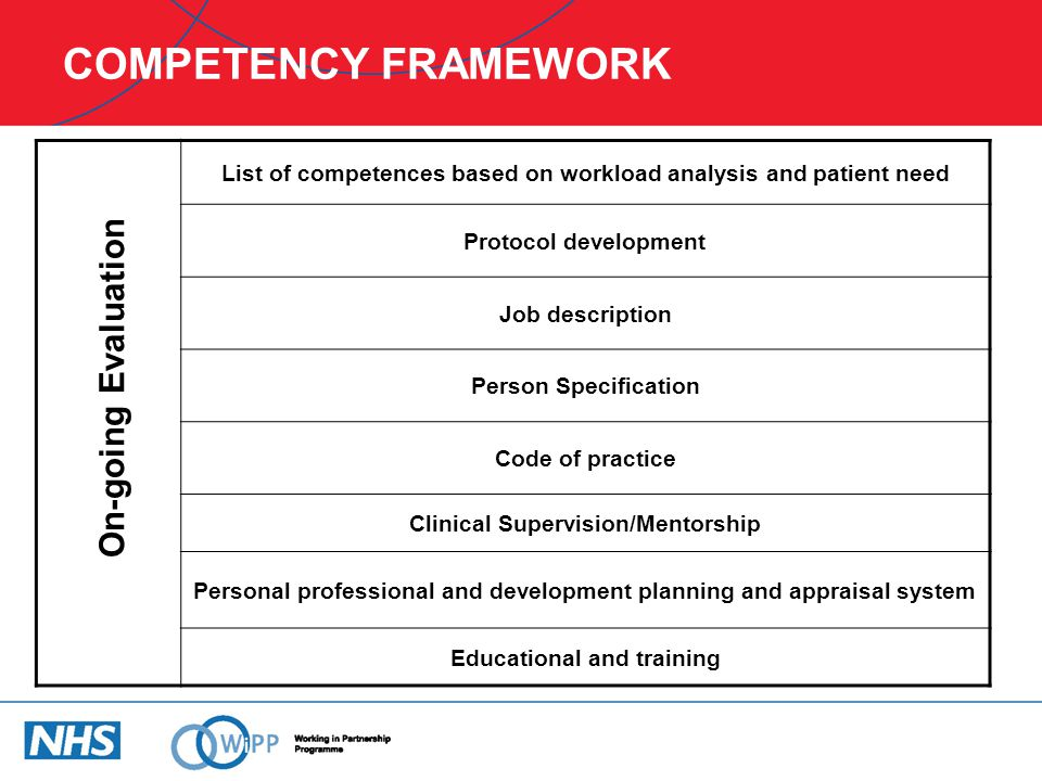COMPETENCY FRAMEWORK On-going Evaluation