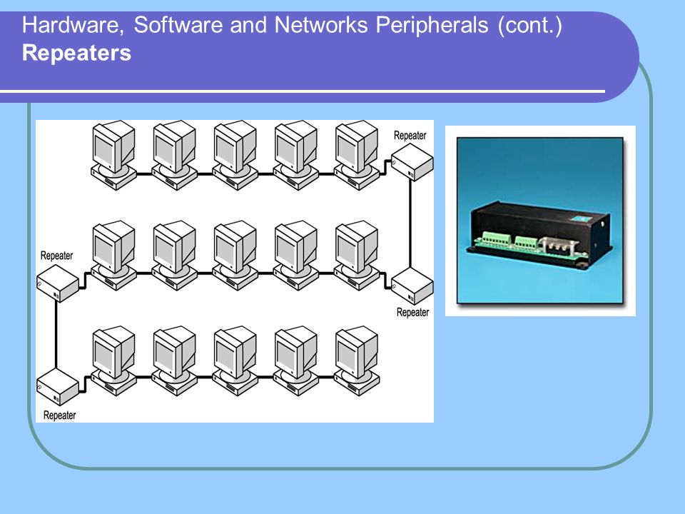 Hardware, Software and Networks Peripherals (cont.) Repeaters