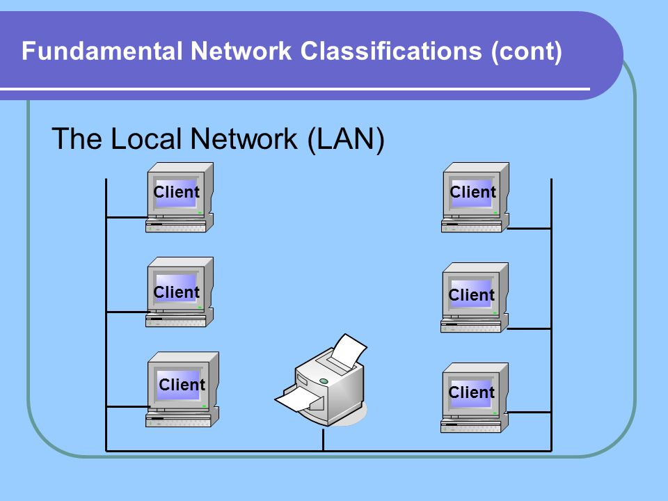 Fundamental Network Classifications (cont)