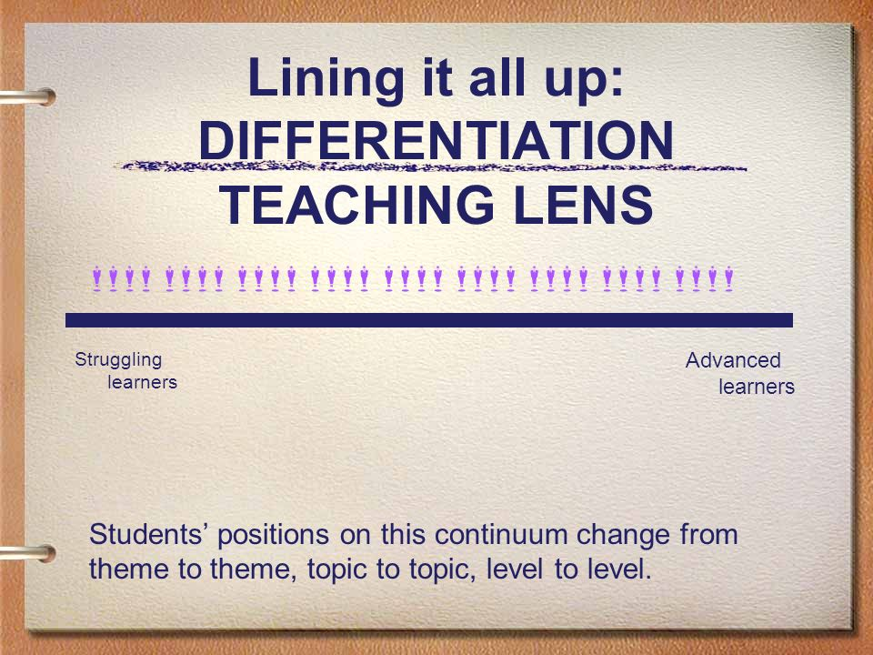 Lining it all up: DIFFERENTIATION TEACHING LENS