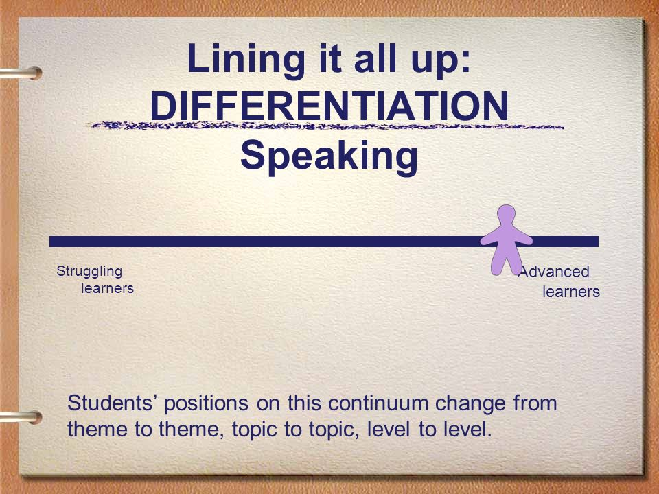 Lining it all up: DIFFERENTIATION Speaking