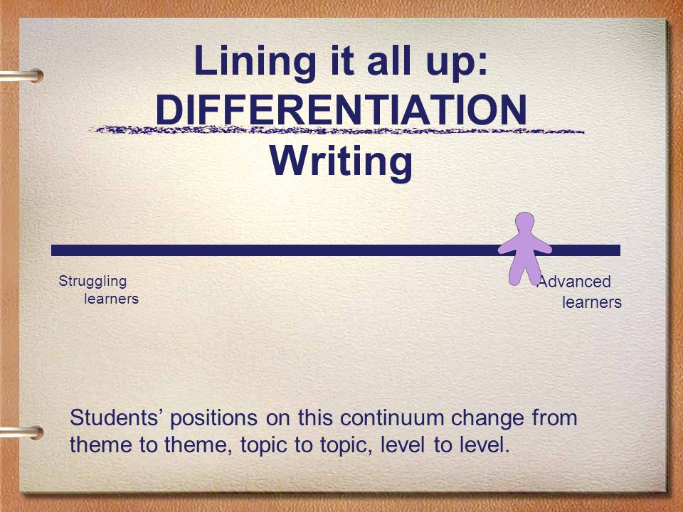 Lining it all up: DIFFERENTIATION Writing