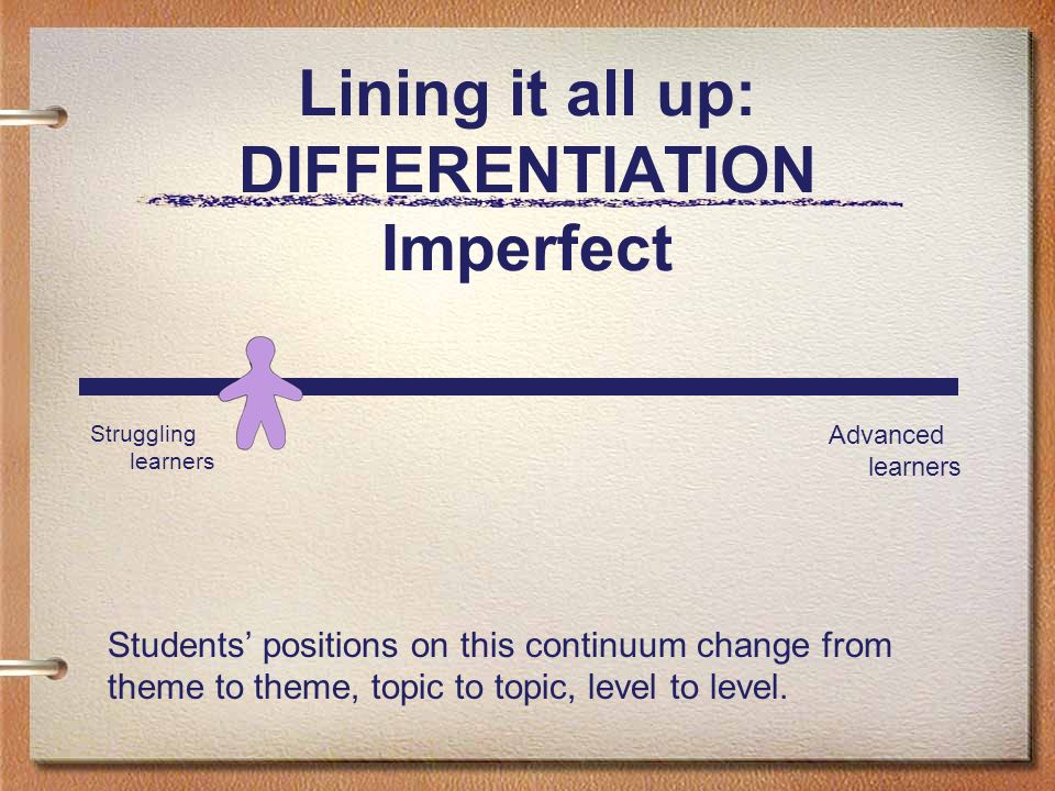 Lining it all up: DIFFERENTIATION Imperfect