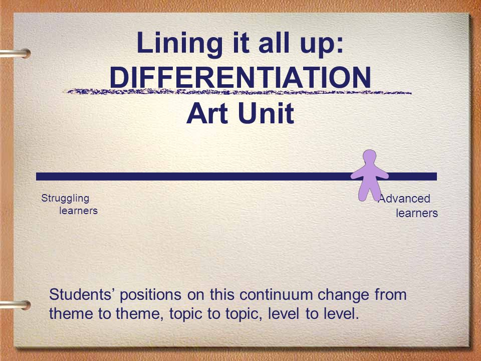 Lining it all up: DIFFERENTIATION Art Unit