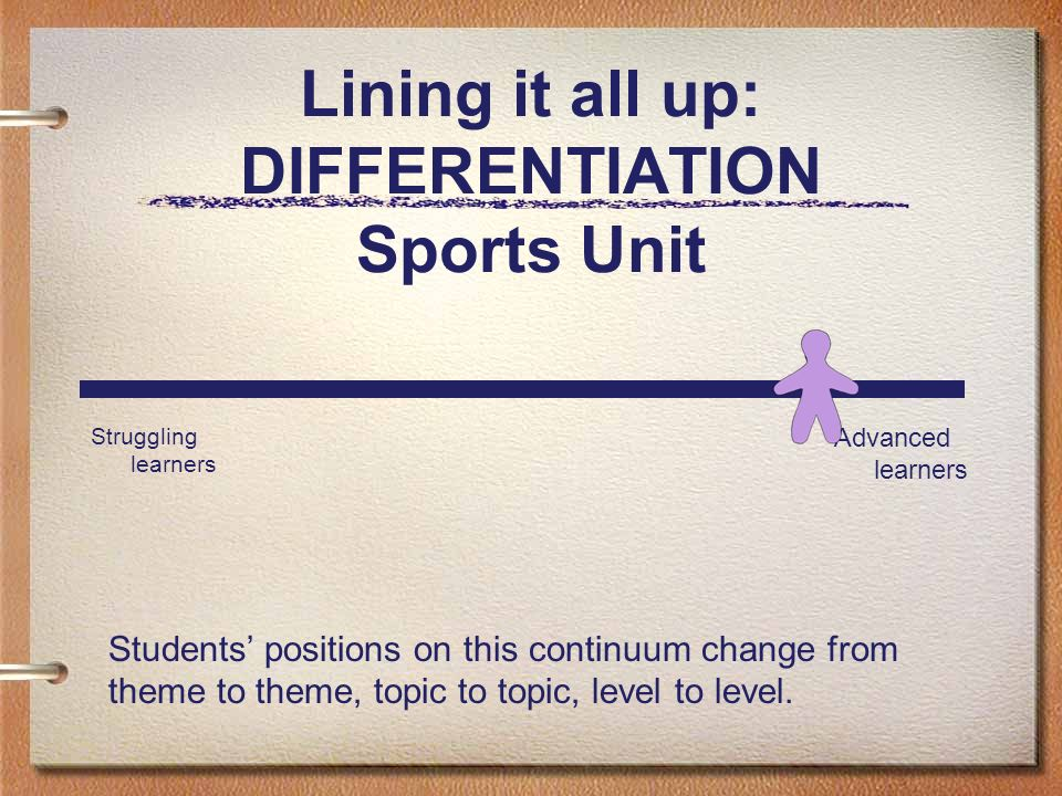 Lining it all up: DIFFERENTIATION Sports Unit