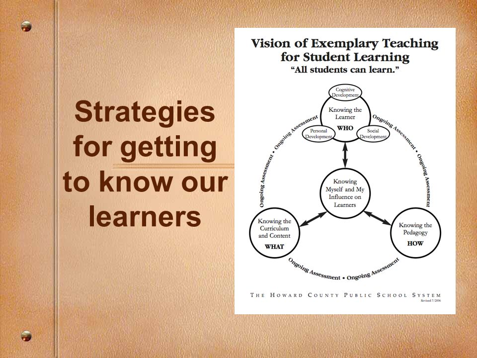 Strategies for getting to know our learners
