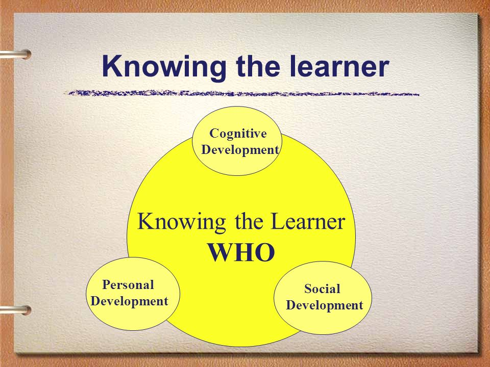Knowing the learner WHO Knowing the Learner Development Personal
