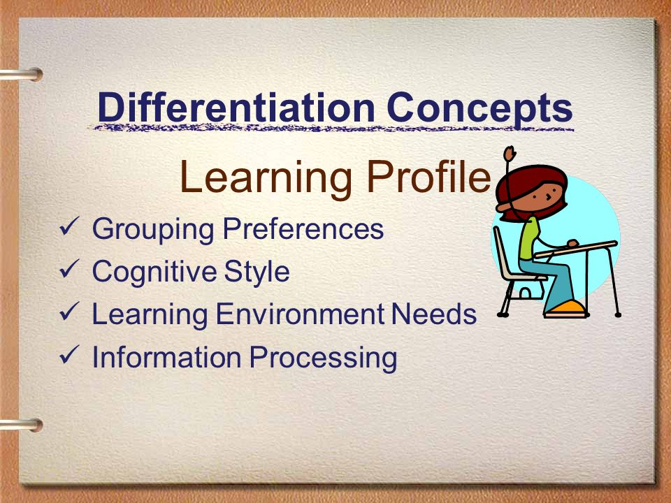 Differentiation Concepts