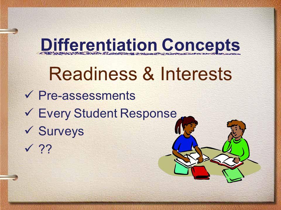 Differentiation Concepts