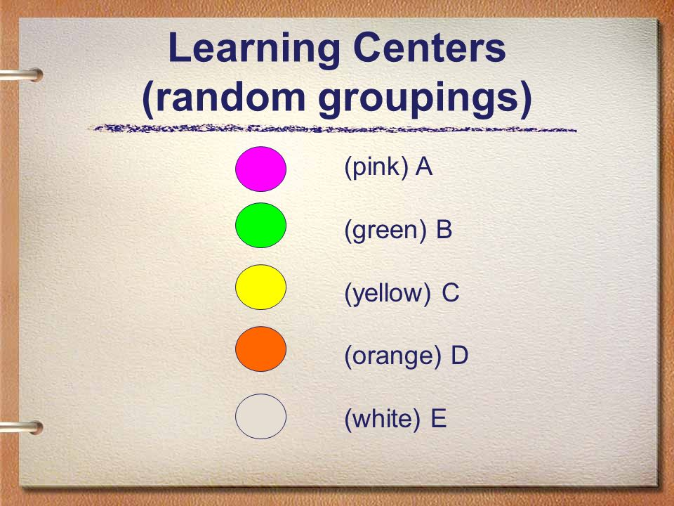 Learning Centers (random groupings)