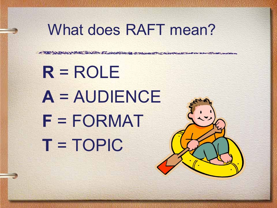 What does RAFT mean R = ROLE A = AUDIENCE F = FORMAT T = TOPIC