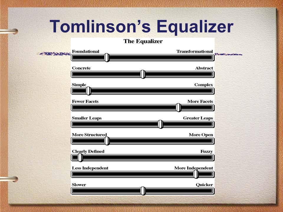 Tomlinson's Equalizer
