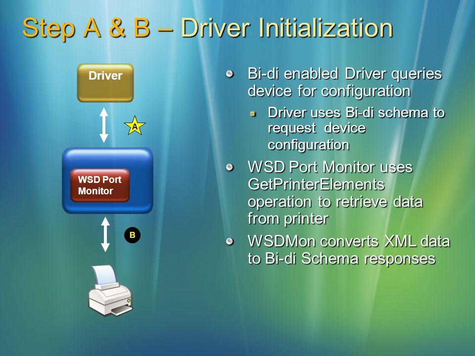 Step A & B – Driver Initialization