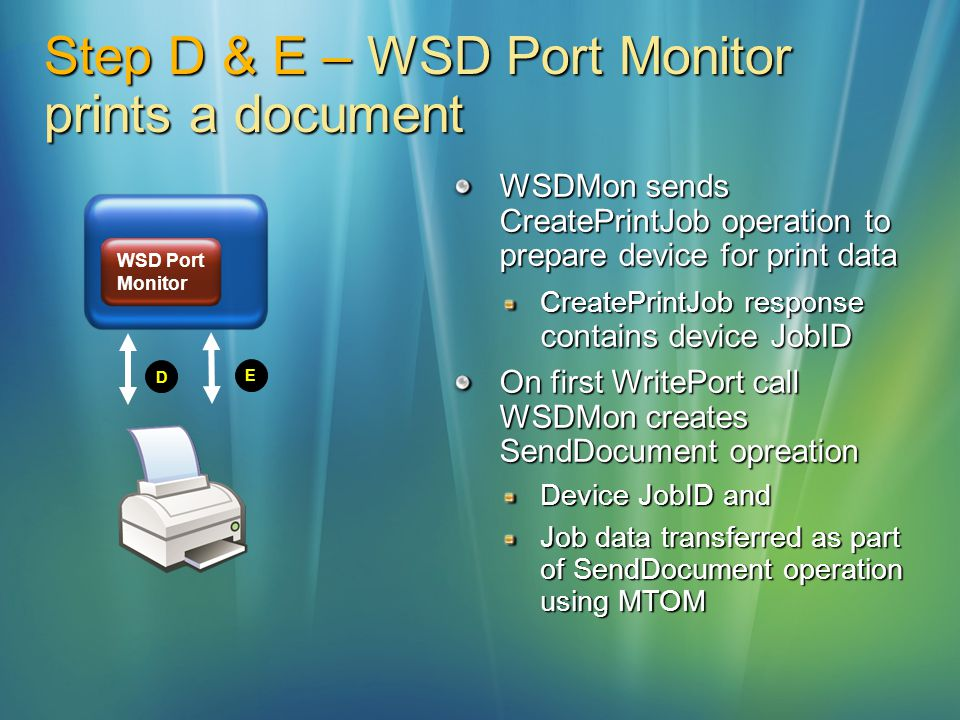 Step D & E – WSD Port Monitor prints a document
